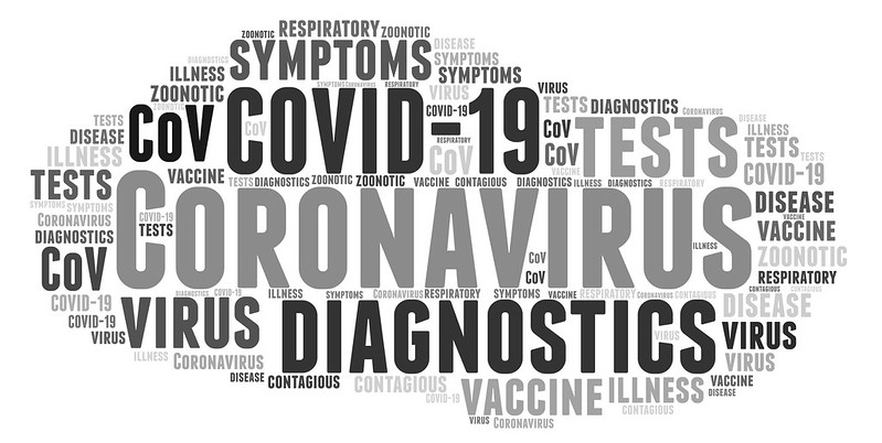 Corona Virus Wordcloud